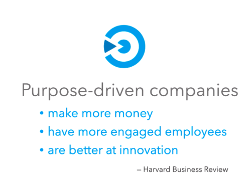 Align individual, team, and company purpose